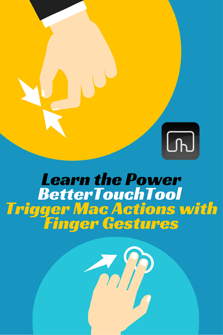 Learn the Power of Gestures Actions_2